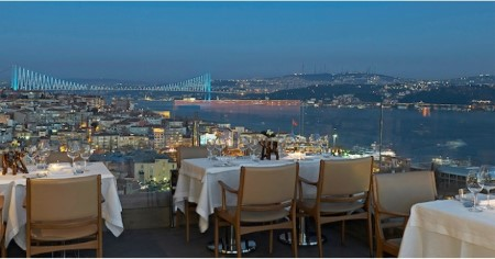 Now You Have Found Your Istanbul Property, it is Time to Share it's Rooftop Delights